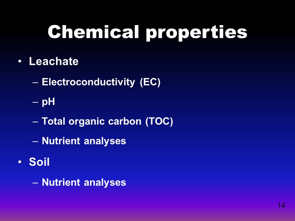 Chemical properties Leachate Soil Electroconductivity (EC) pH