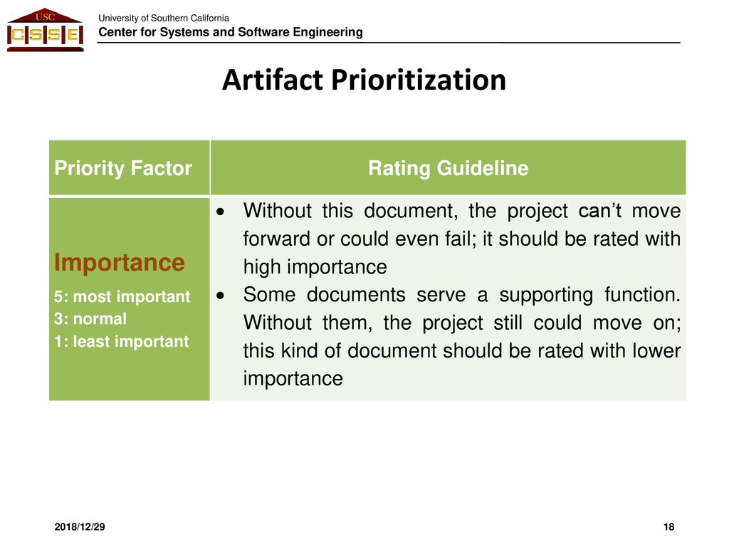 Value-Based Software Inspection & Testing Process - ppt download