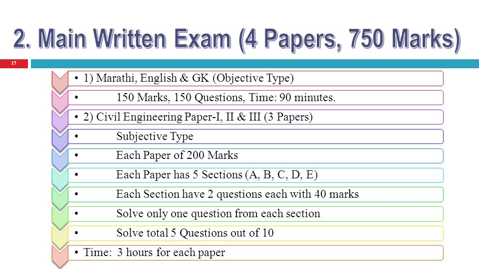 2. Main Written Exam (4 Papers, 750 Marks)