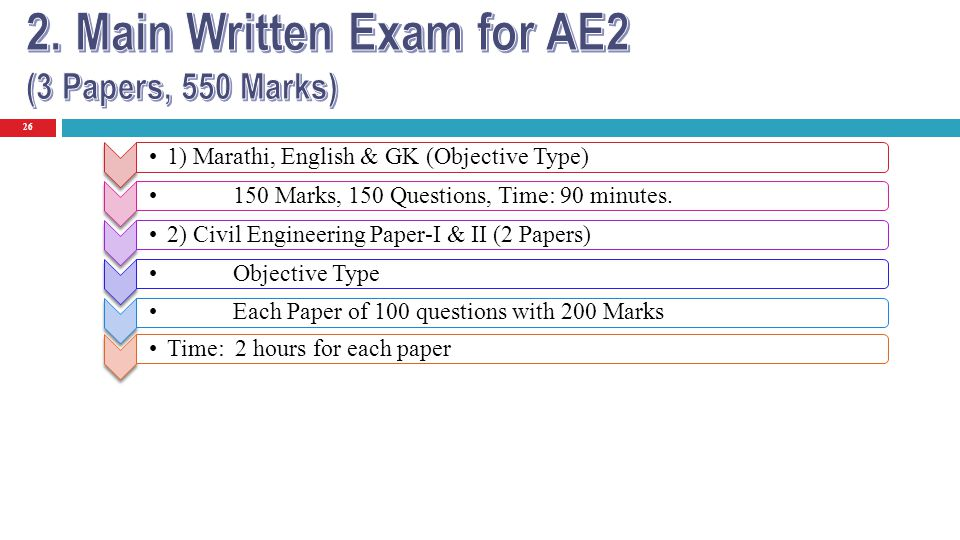 2. Main Written Exam for AE2 (3 Papers, 550 Marks)