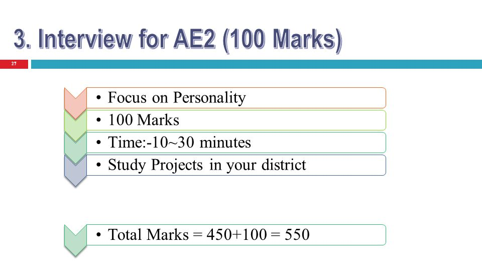 3. Interview for AE2 (100 Marks)
