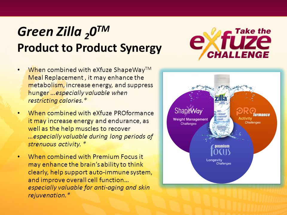 Green Zilla 20TM Product to Product Synergy