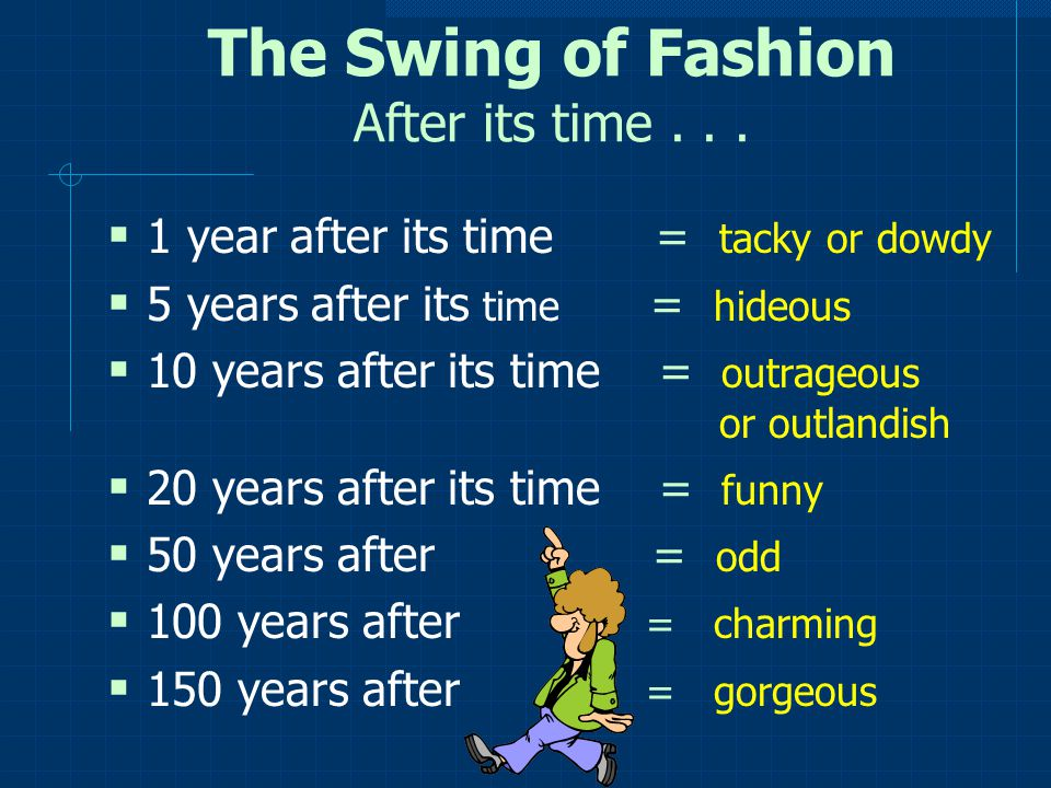 The Swing of Fashion After its time . . .
