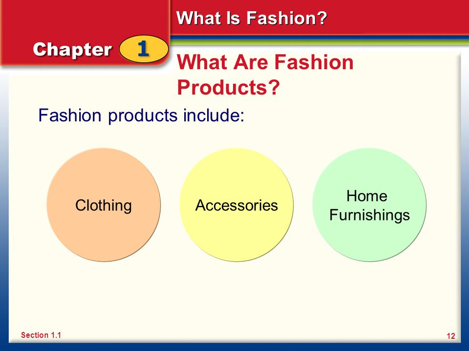 What Are Fashion Products