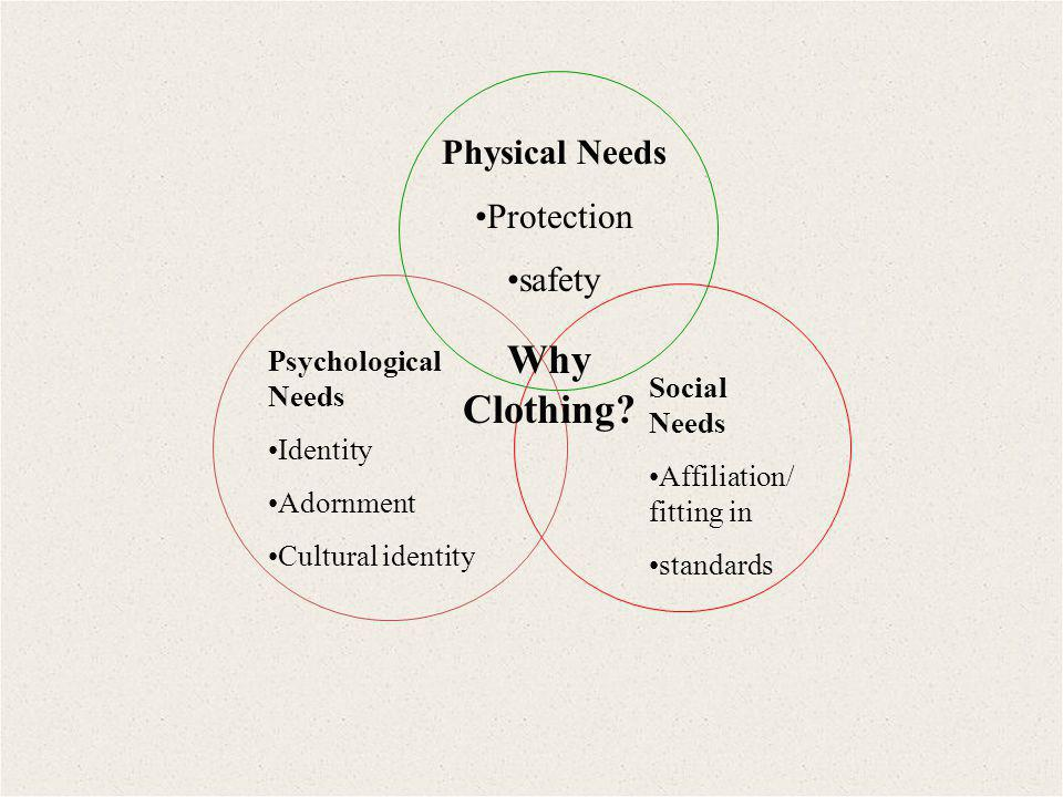 Why Clothing Physical Needs Protection safety Psychological Needs