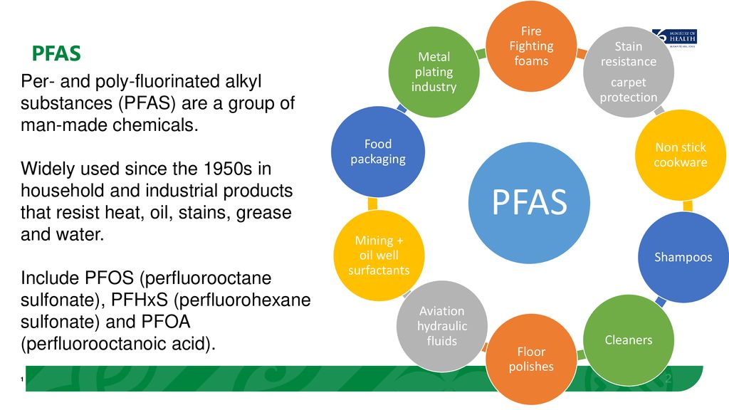 Health Effects of PFAS 7th June ppt download