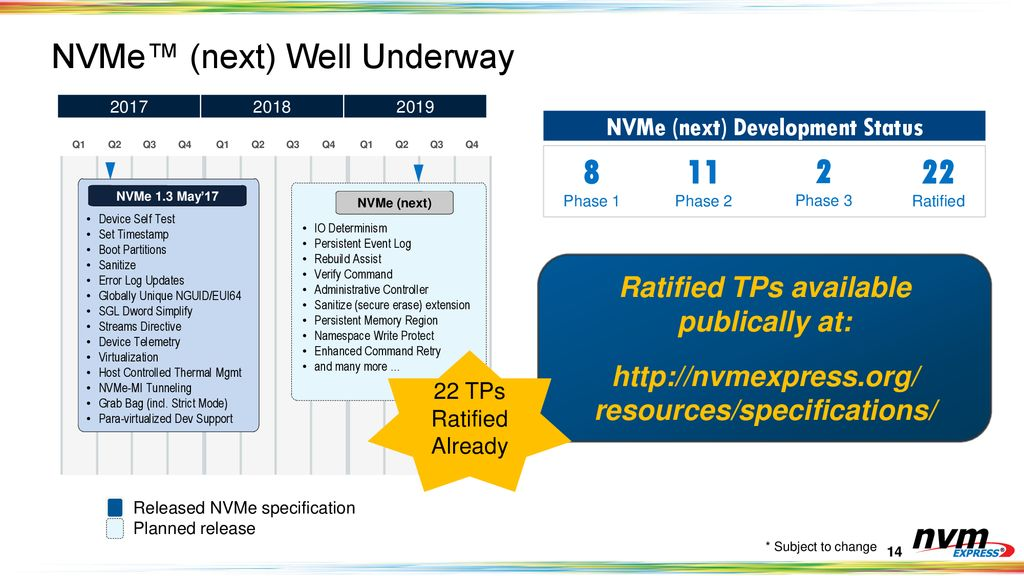 The NVMe™ Standard: The Next Five Years - ppt download