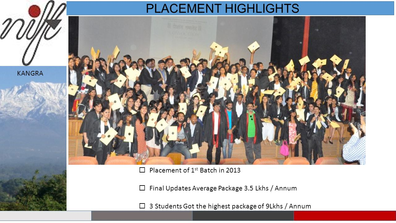 PLACEMENT HIGHLIGHTS KANGRA Placement of 1st Batch in 2013