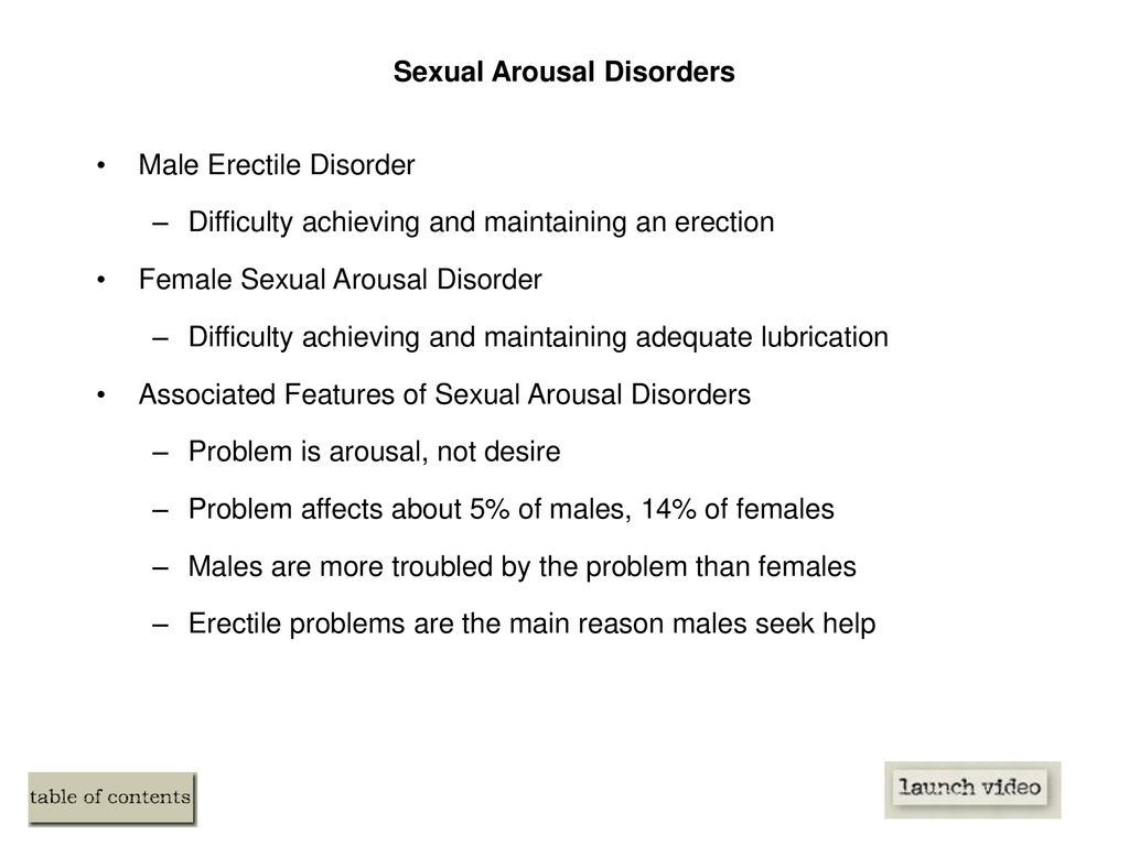 Abnormal Sexual Desir Porn chapter 10 sexual and gender identity disorders - ppt download