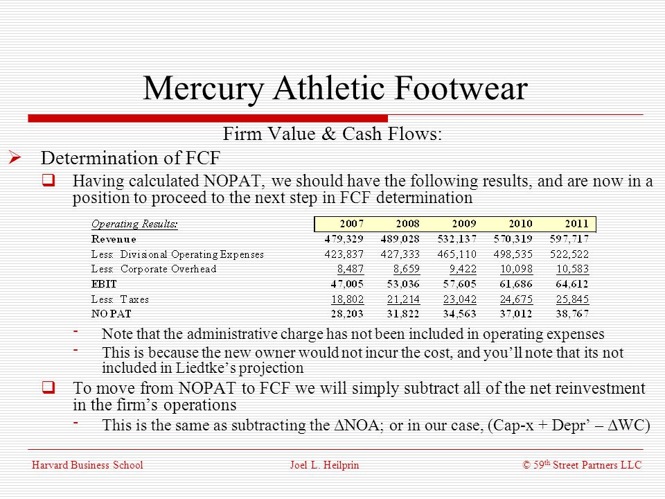 Mercury Athletic Footwear