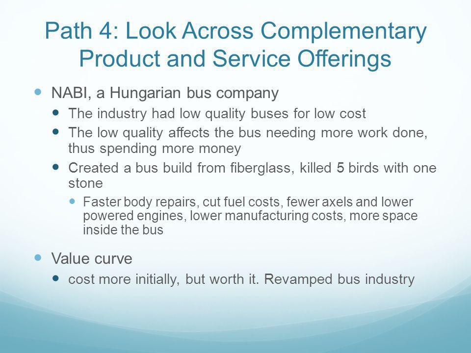Path 4: Look Across Complementary Product and Service Offerings