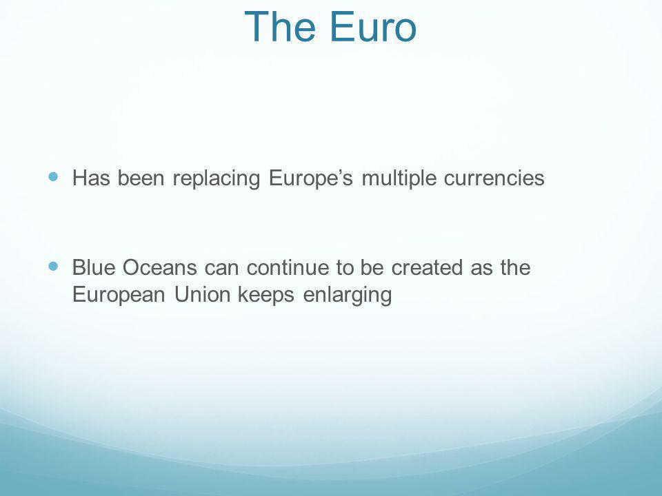 The Euro Has been replacing Europe's multiple currencies