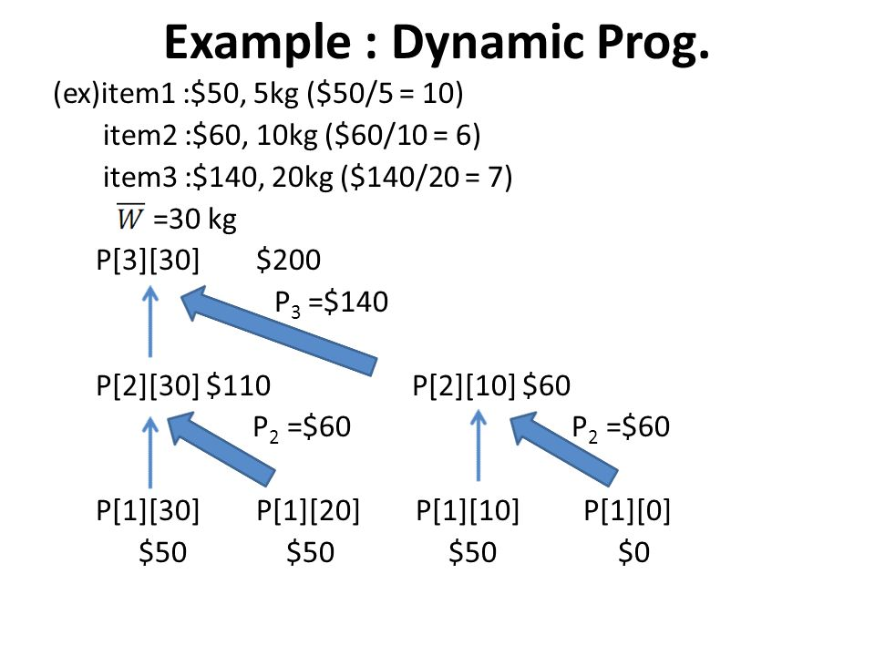 Example : Dynamic Prog.
