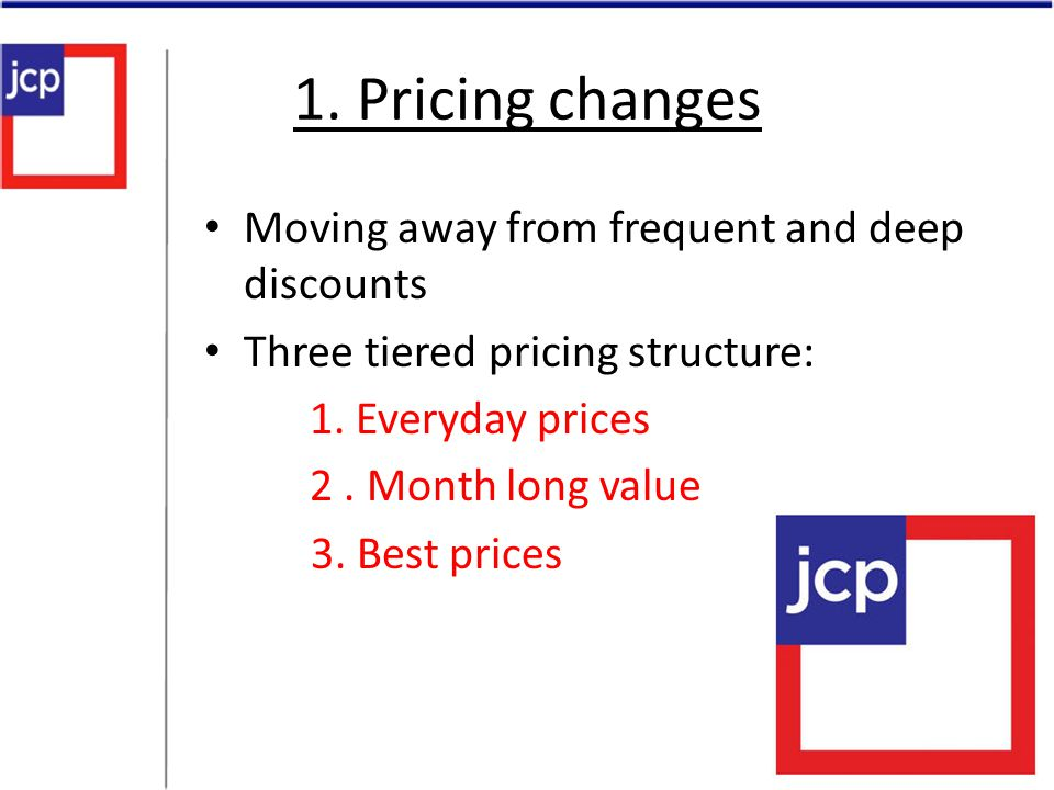 1. Pricing changes Moving away from frequent and deep discounts