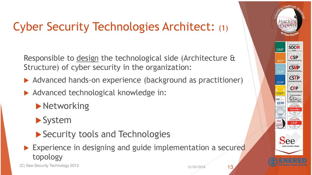 Cyber Security professions Overview - ppt download