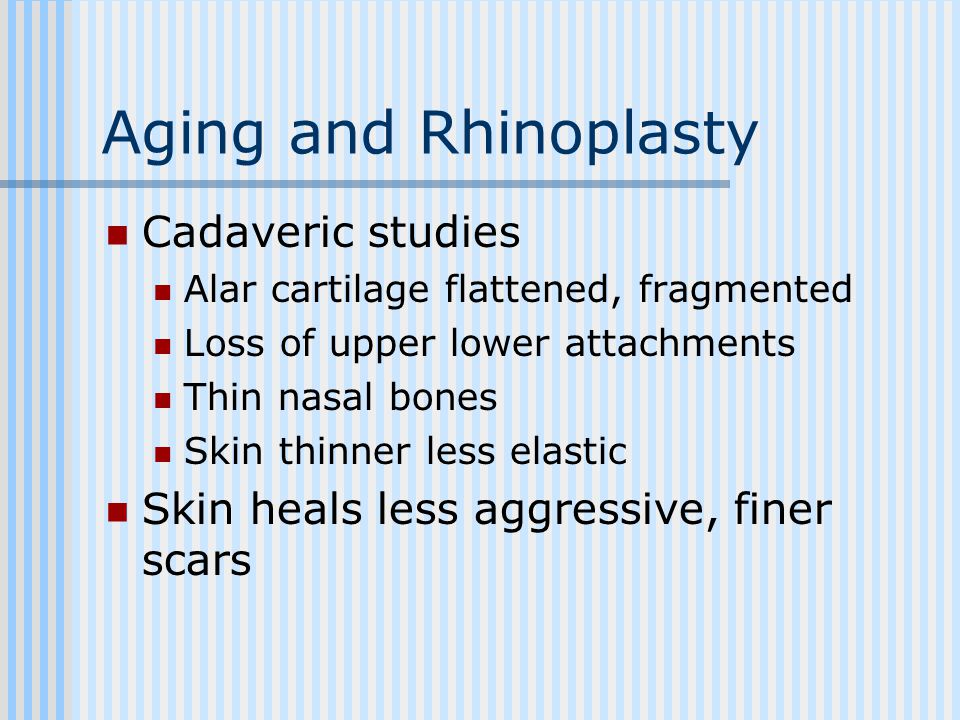 Aging and Rhinoplasty Cadaveric studies