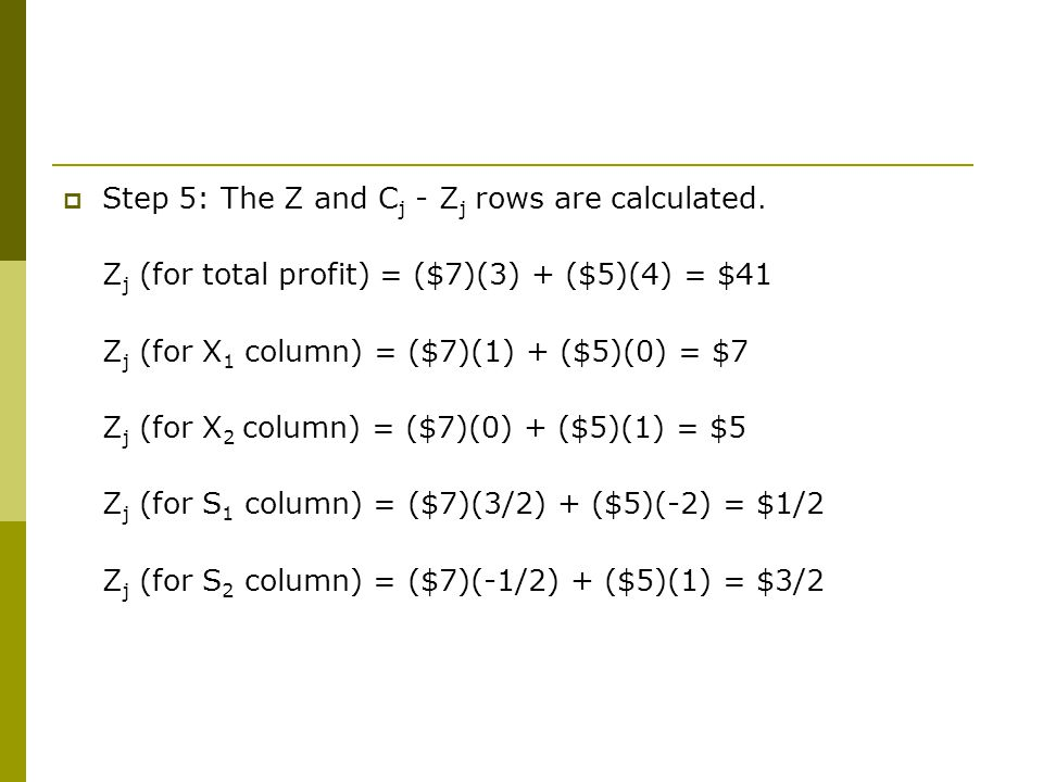 Step 5: The Z and Cj - Zj rows are calculated.