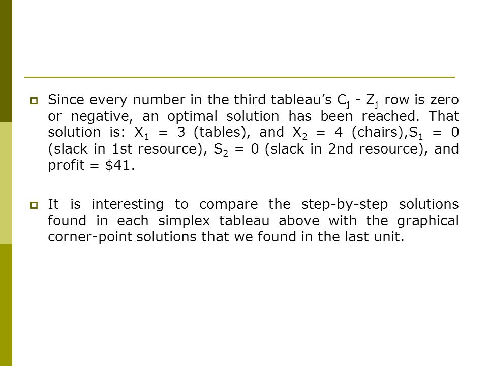 Since every number in the third tableau's Cj - Zj row is zero or negative, an optimal solution has been reached. That solution is: X1 = 3 (tables), and X2 = 4 (chairs),S1 = 0 (slack in 1st resource), S2 = 0 (slack in 2nd resource), and profit = $41.