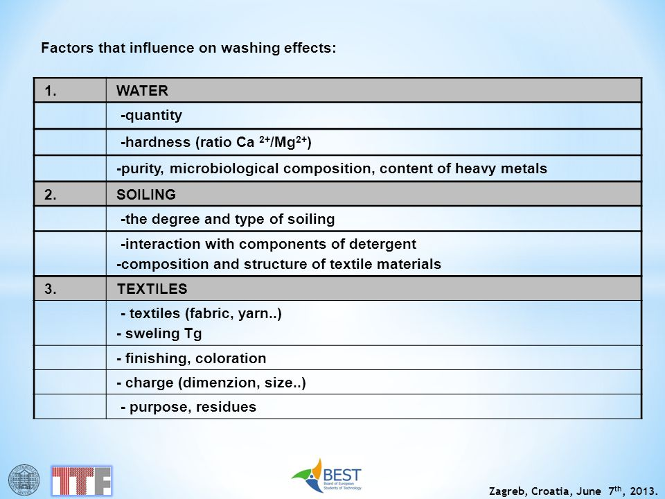 Factors that influence on washing effects: 1. WATER -quantity