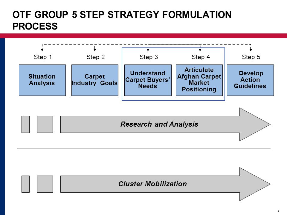 pbc company analysis and strategy formulation Strategy analysis & choice the nature of strategy analysis and choice a b d c establishing long-term objectives longgenerate feasible alternatives evaluate   efe & cpm of stage1 develop a comprehensive strategy-formulation analytical strategyframework of any company involving.