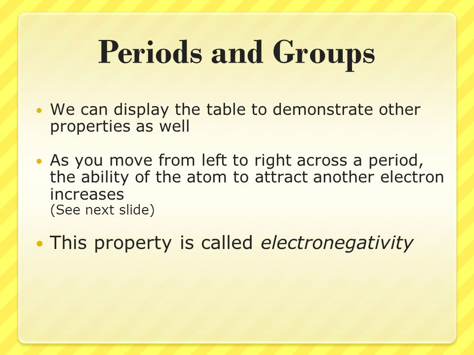 Periods and Groups This property is called electronegativity