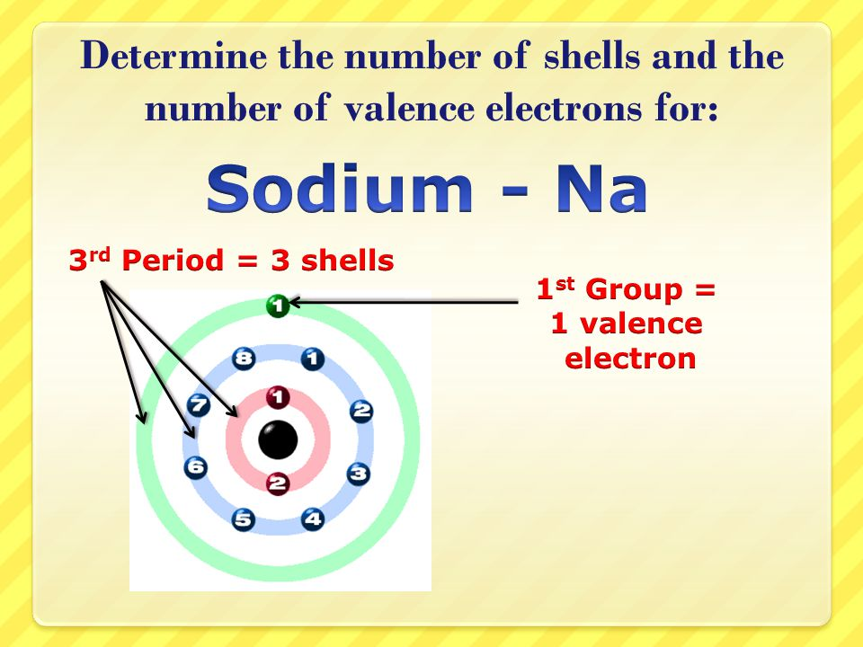 Determine the number of shells and the number of valence electrons for: