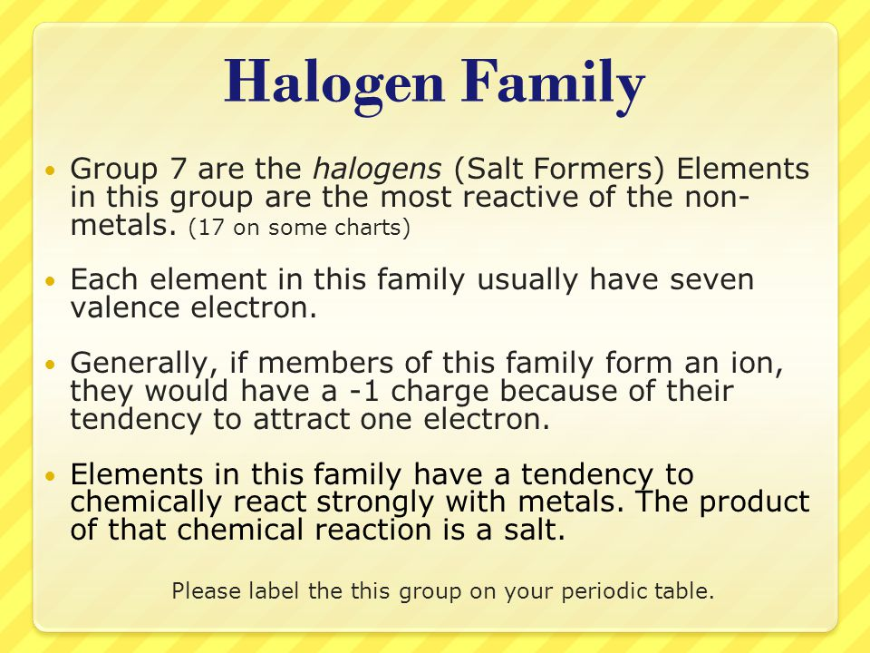 Please label the this group on your periodic table.