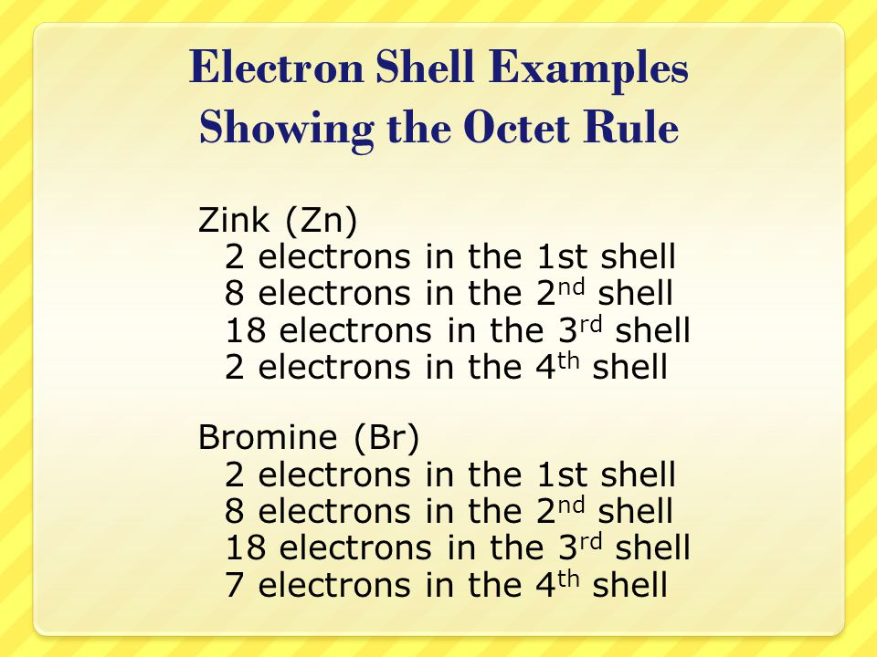 Electron Shell Examples Showing the Octet Rule