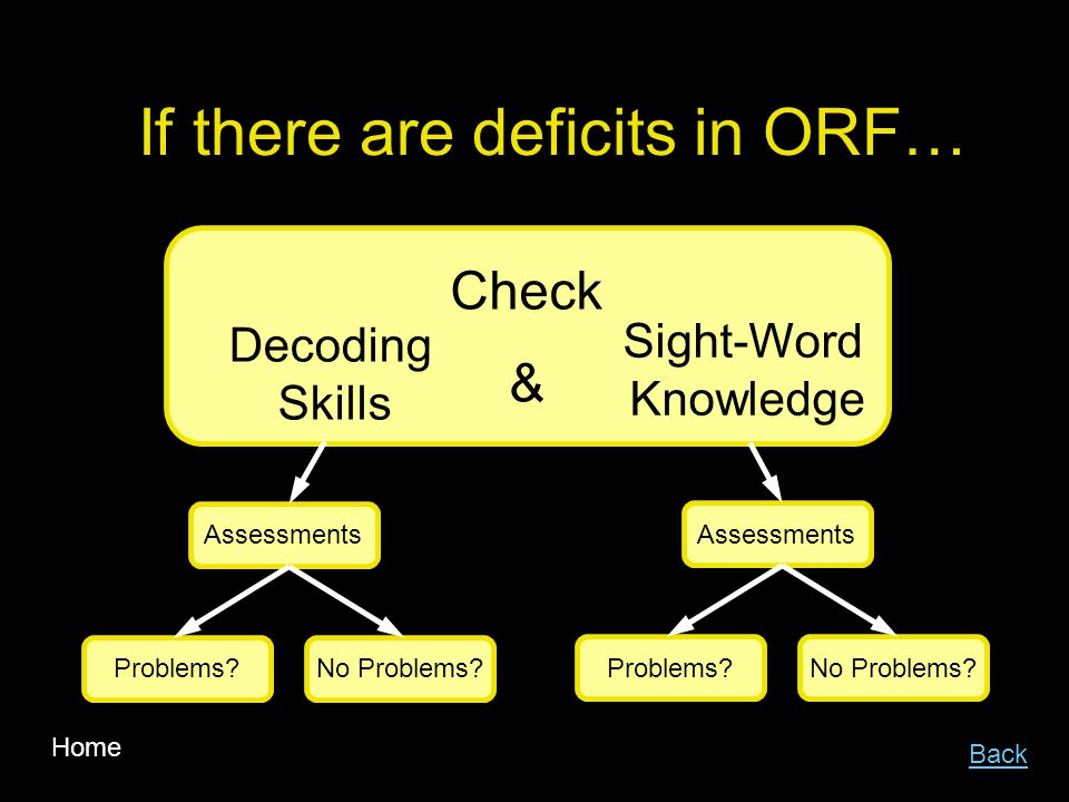 If there are deficits in ORF…