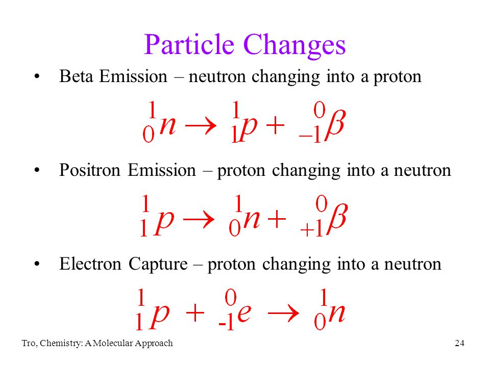 Particle Changes Beta Emission – neutron changing into a proton