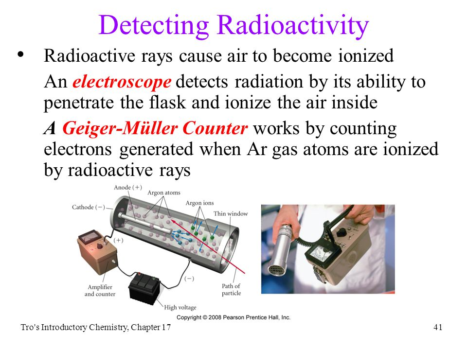 Detecting Radioactivity
