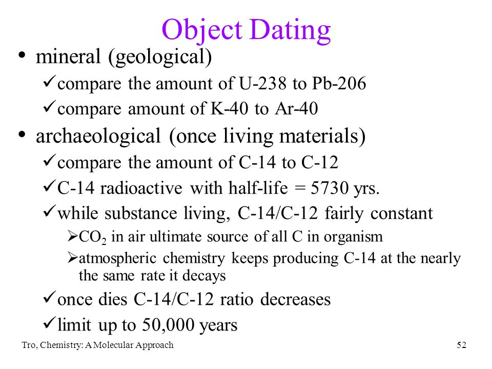Object Dating mineral (geological)