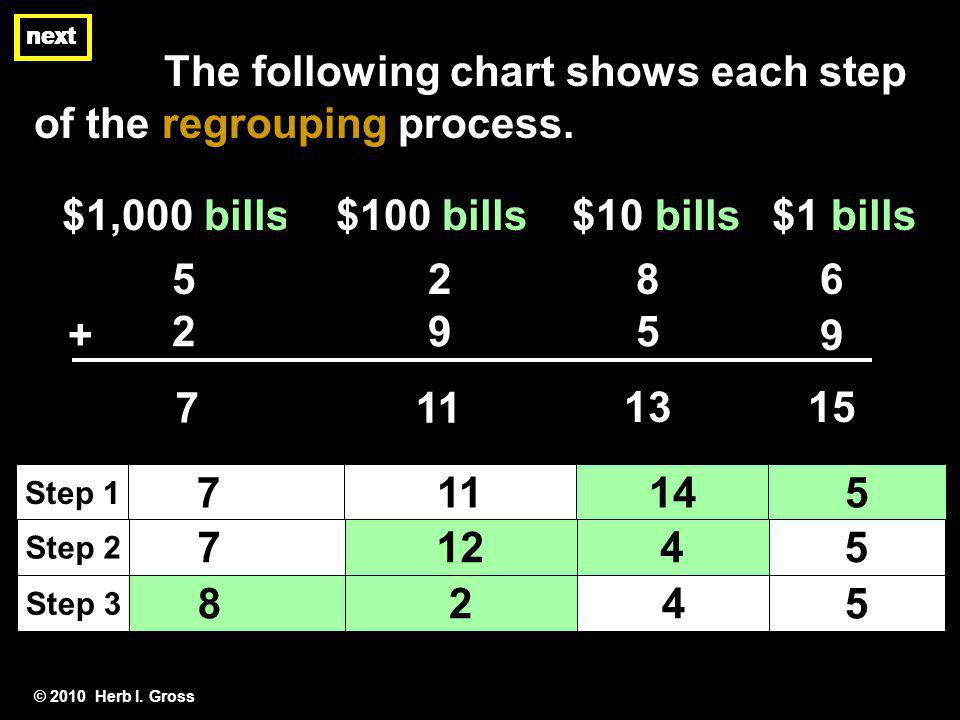 The following chart shows each step of the regrouping process.
