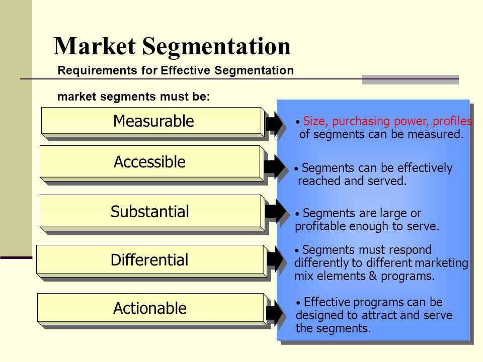 Market Segmentation Measurable Accessible Substantial Differential