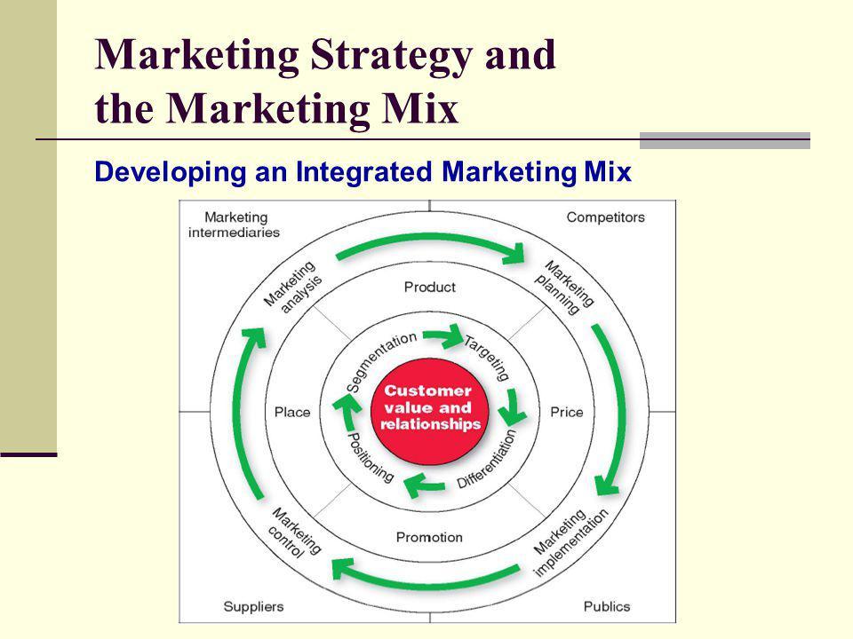 Module 3 Market segmentation Dr. Mohamed Zamil AL-Akhtaby ...