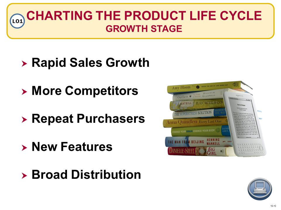 CHARTING THE PRODUCT LIFE CYCLE GROWTH STAGE