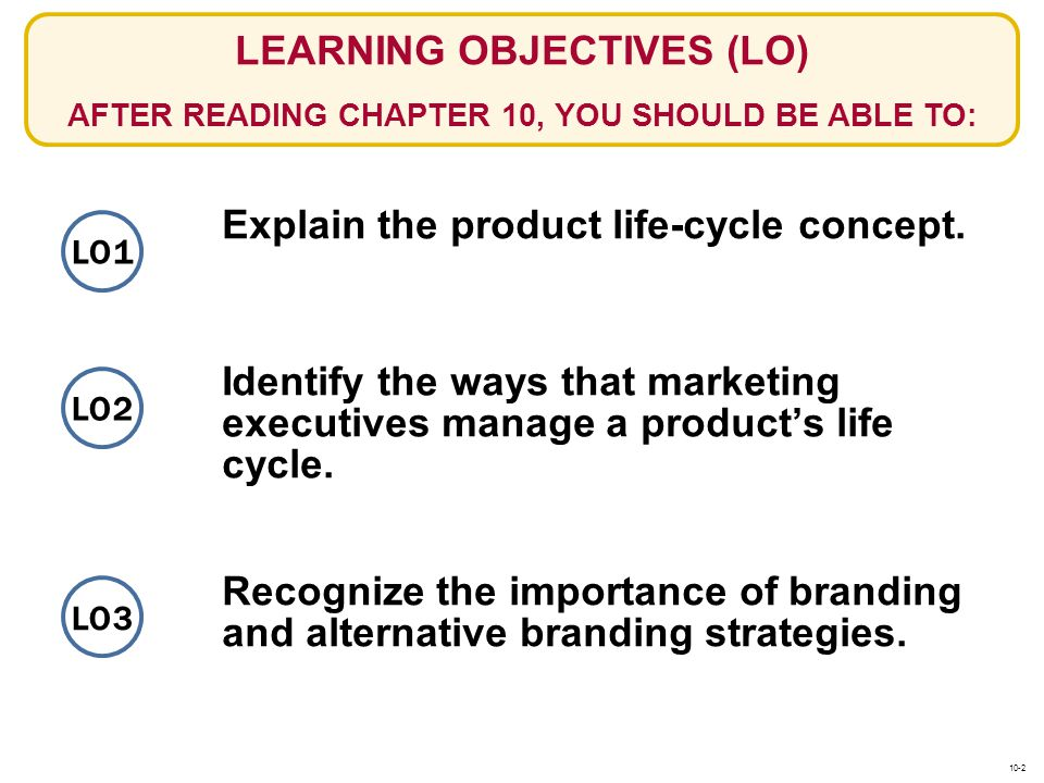Explain the product life-cycle concept.