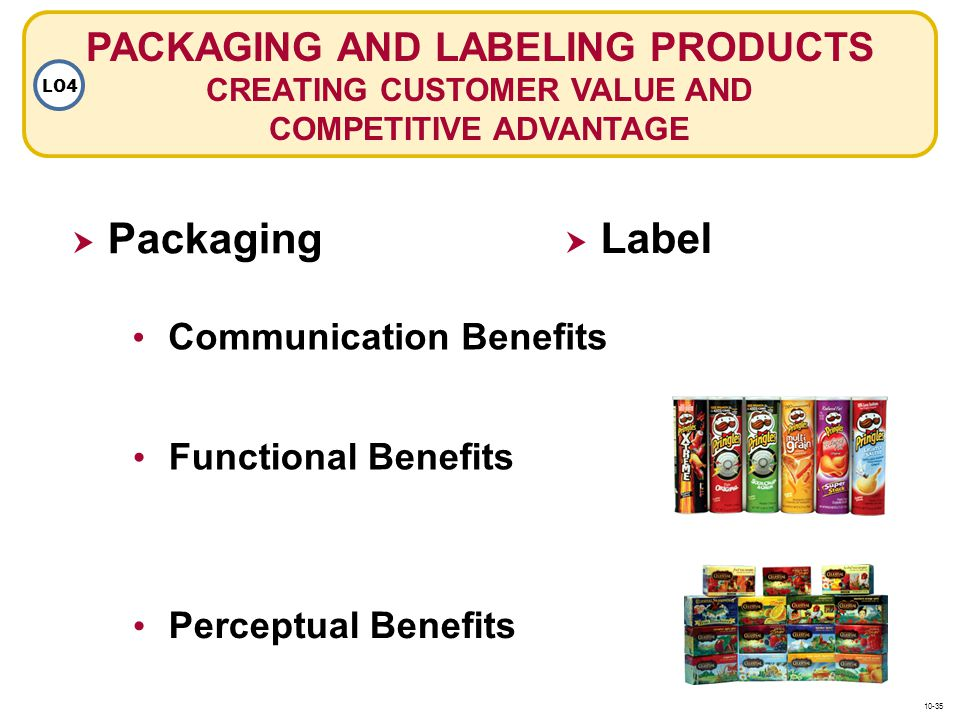 PACKAGING AND LABELING PRODUCTS CREATING CUSTOMER VALUE AND COMPETITIVE ADVANTAGE