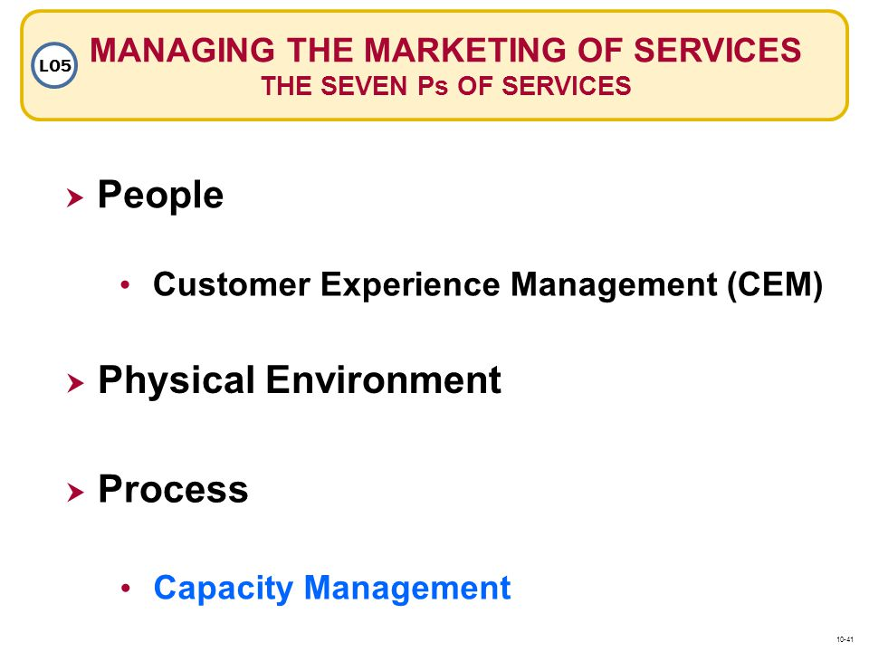 MANAGING THE MARKETING OF SERVICES THE SEVEN Ps OF SERVICES