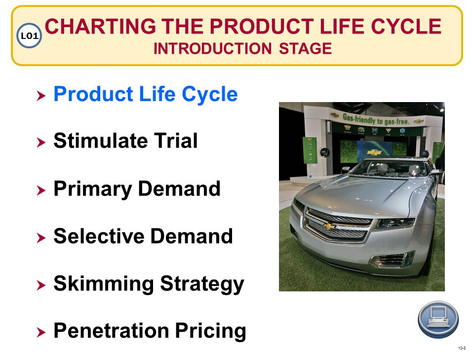 CHARTING THE PRODUCT LIFE CYCLE INTRODUCTION STAGE