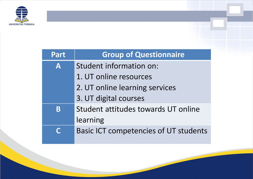ANALYSIS OF TEACHER'S ATTITUDE TOWARDS ONLINE LEARNING - ppt download