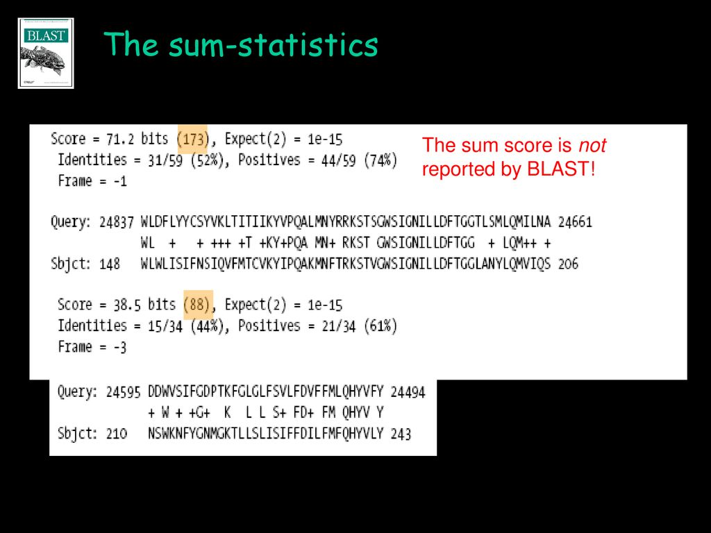 Sequence alignment, Part 2 - ppt download