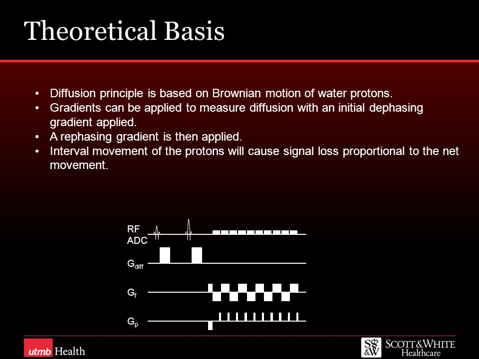 Theoretical Basis Diffusion principle is based on Brownian motion of water protons.