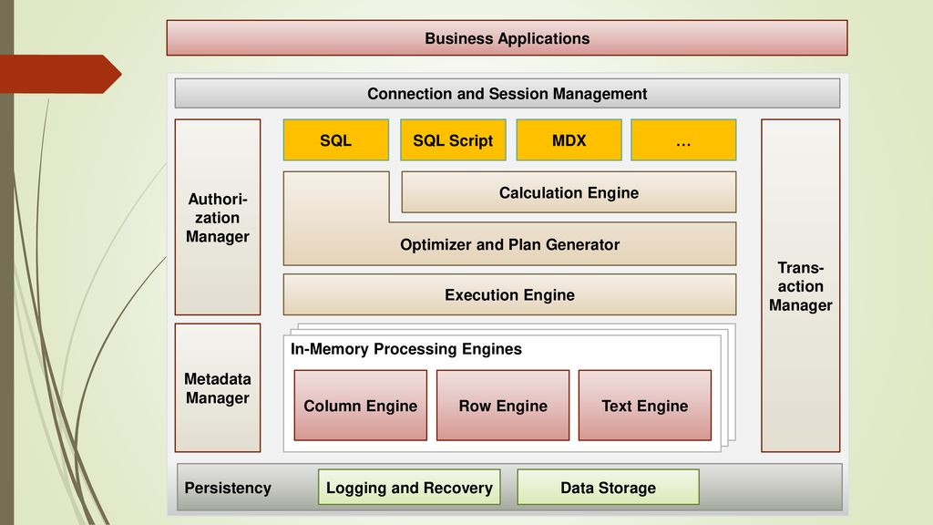 Introduction to SAP HANA - ppt download