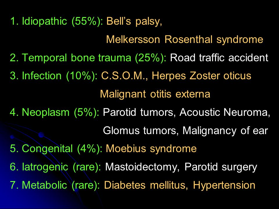 1. Idiopathic (55%): Bell's palsy,