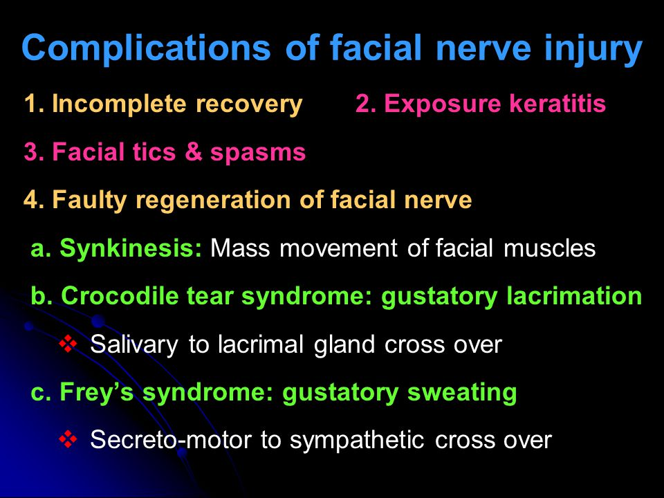 Complications of facial nerve injury