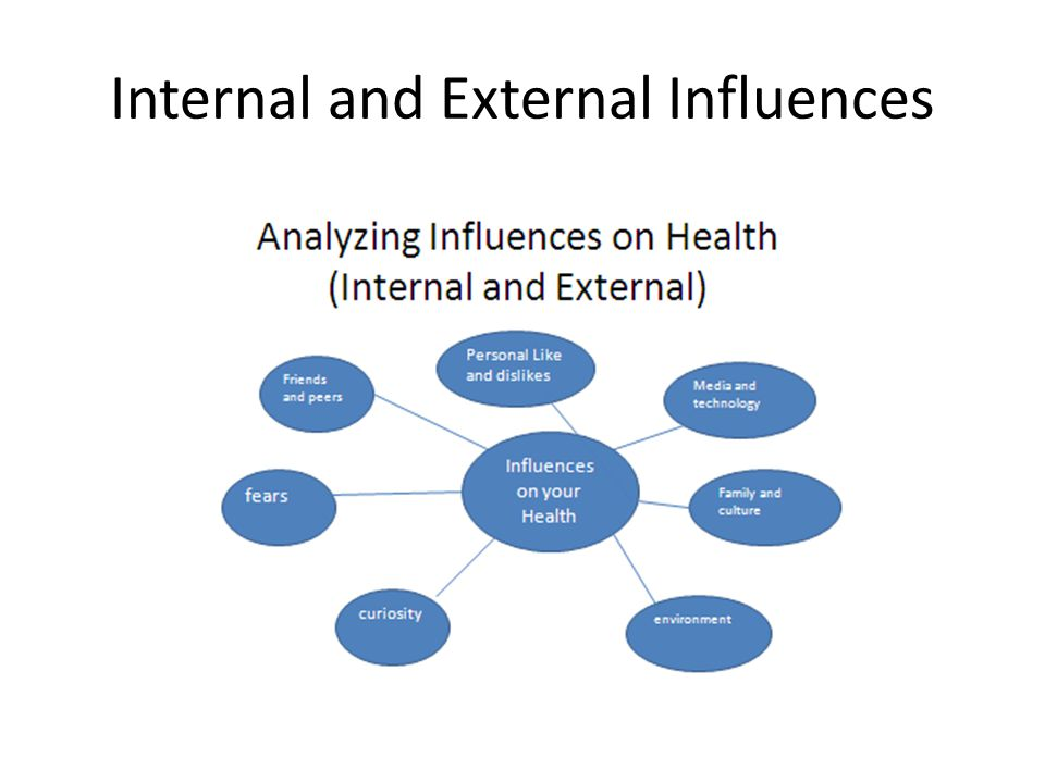 Internal and External Influences