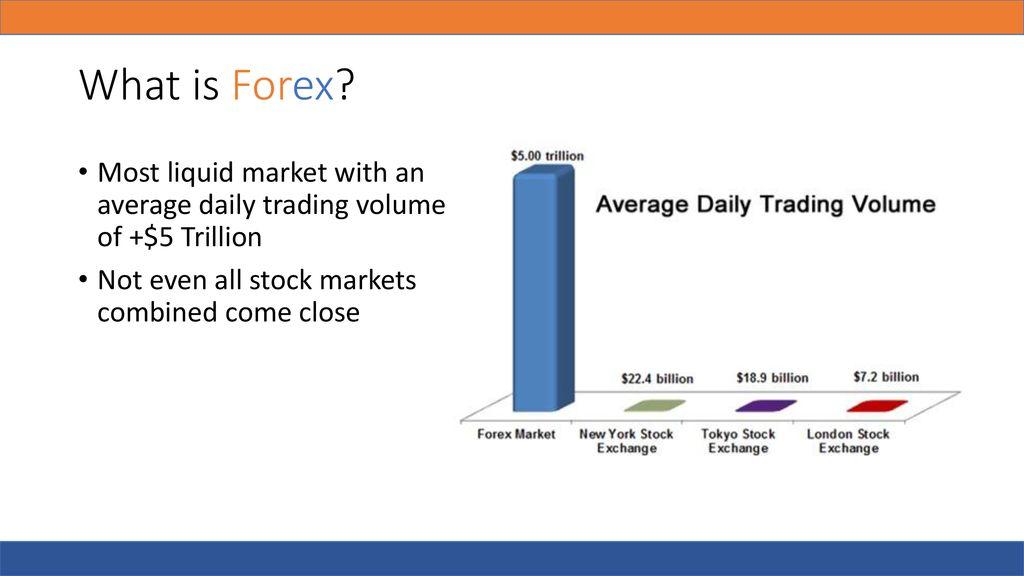 come guadagnare denaro da casa forex trading volumes