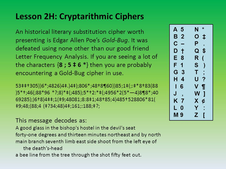 Lesson 2H: Cryptarithmic Ciphers
