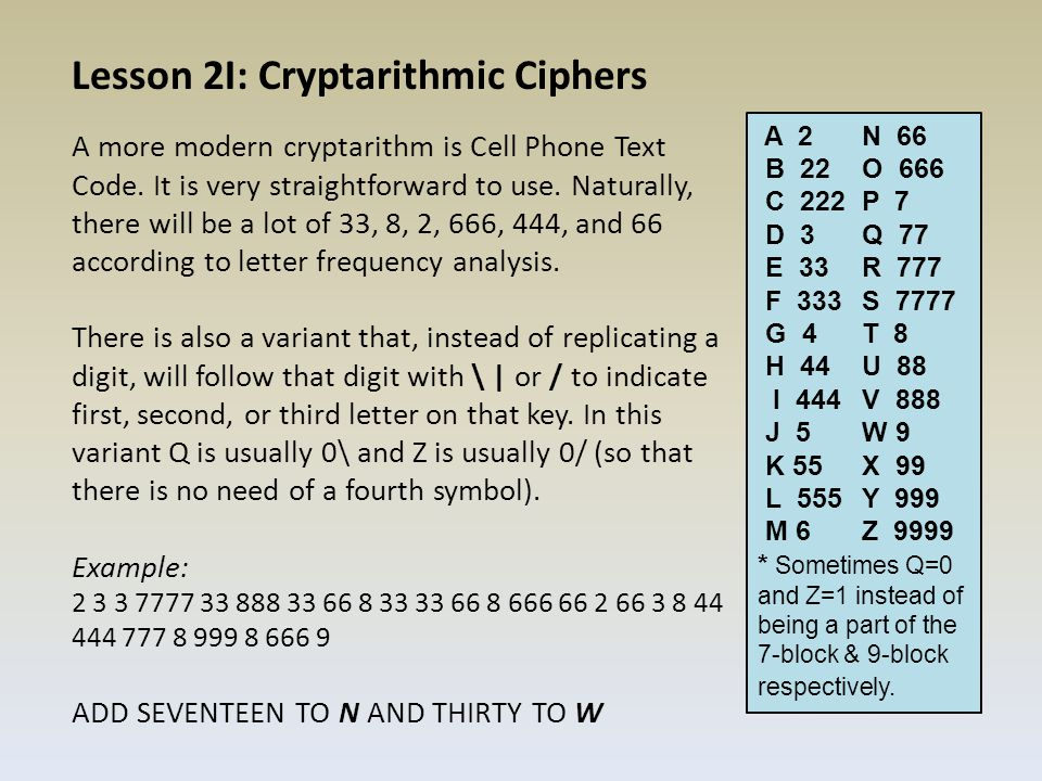 Lesson 2I: Cryptarithmic Ciphers